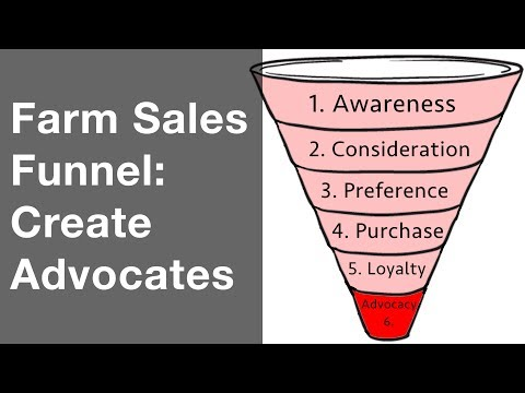 Generating Farm Business Advocates (Sales Funnel 6 of 6)