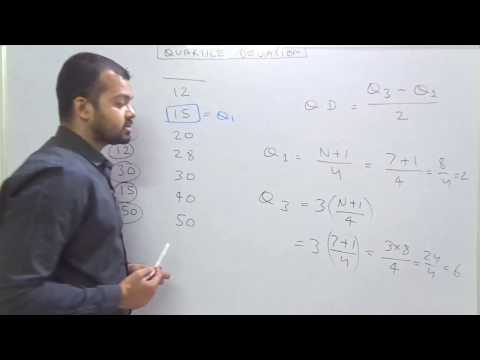 Quartile Deviation (Individual Series) (by SANAT SHRIVASTAVA)