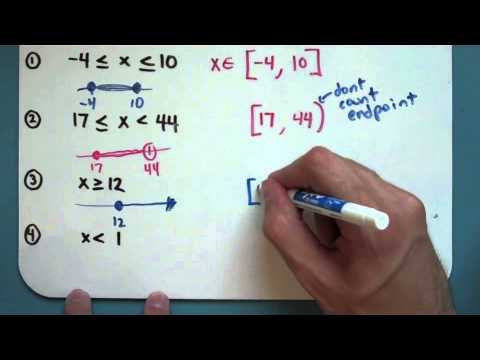 Interval Notation (9-4-1)