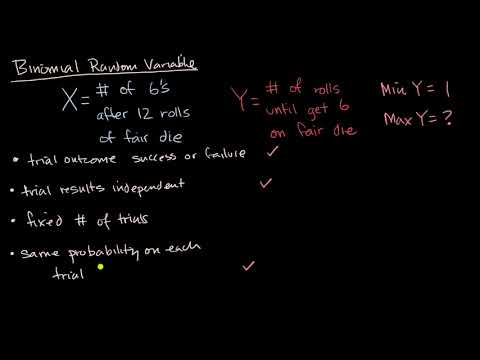 Geometric random variables introduction