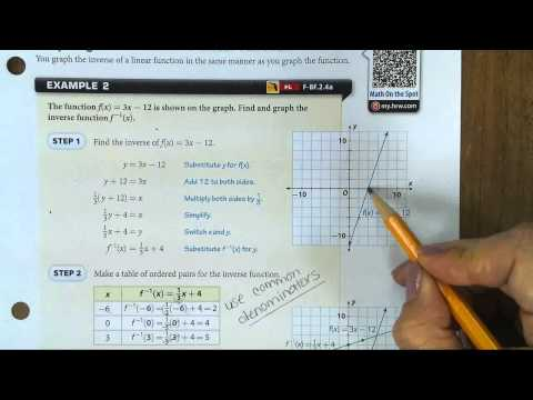 Linear Functions and Their Inverses