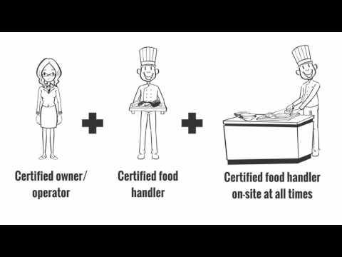 YorkSafe Food Handler Certification