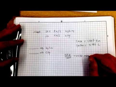 IED activity 3.2 how to convert car mileage km/l to mpg