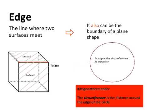 Shapes In Space PowerPoint I Edge