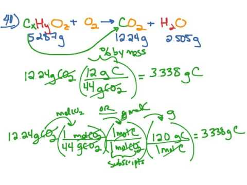 How to use Combustion Analysis to determine the formula of a compound