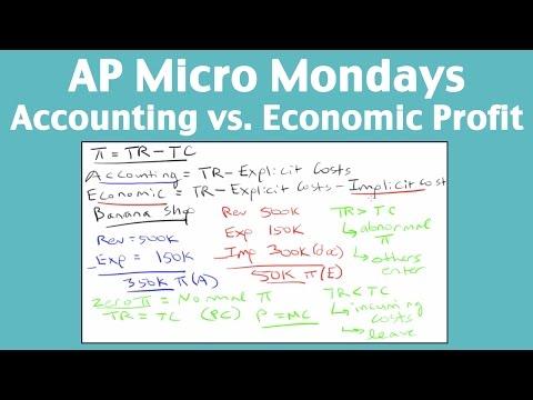 AP Micro Mondays - Accounting vs. Economic Profit