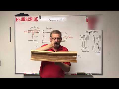 Solids - Lesson 29: What is Transverse Shear? Explained