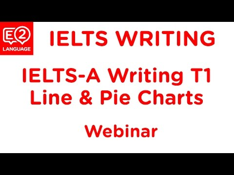 IELTS Writing: Line and Pie Charts | How to Score High on Writing Task 1