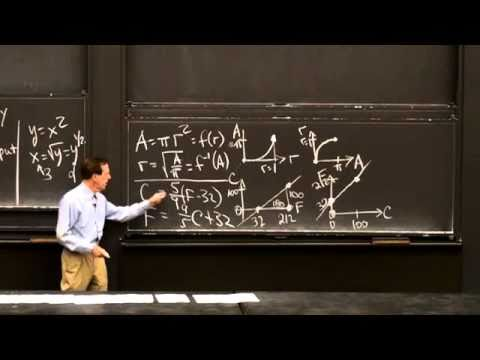 Inverse Funtions f ^-1 (y) and the Logarithm x = ln y   MIT Highlights of Calculus