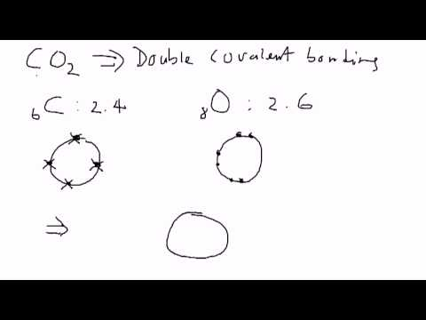 Double Covalent Bonding   Carbon Dioxide