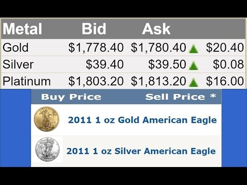 Buying/Selling Premiums for Silver & Gold when Prices Spike!