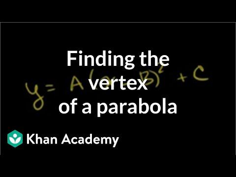 Finding the vertex of a parabola example | Quadratic equations | Algebra I | Khan Academy