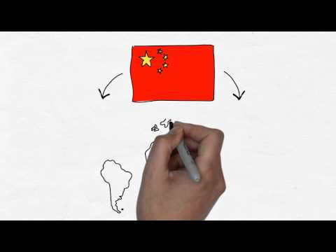 Import Export - How To Import From China
