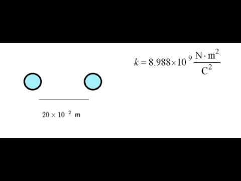 Mastering Physics problem 21.6 solved