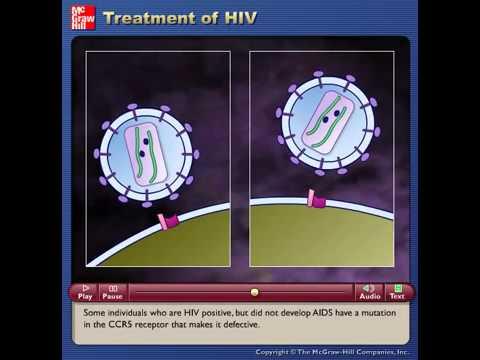 HIV Symptoms and Treatment