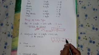 Datatypes in C-Language Introduction part-5 Telugu - PakVim