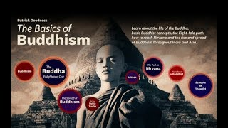 Basics of Buddhism: Lecture Series
