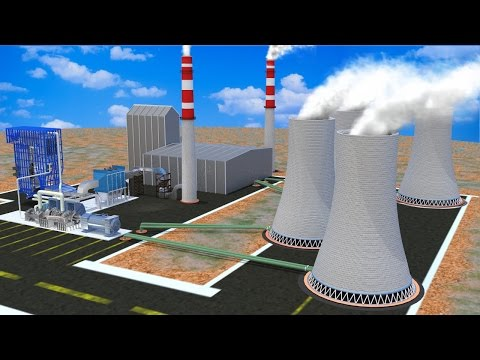 How does a Thermal power plant work ?