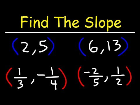 Finding The Slope Given 2 Points - Tons of Examples!