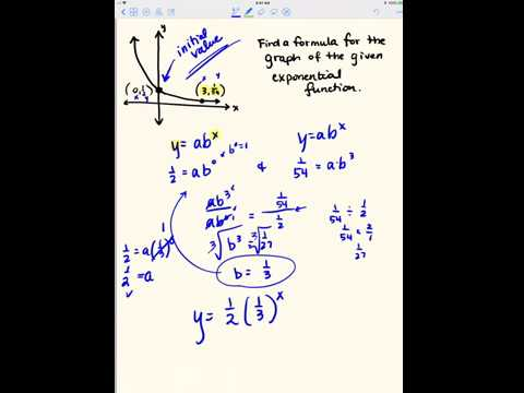finding an exponential function equation