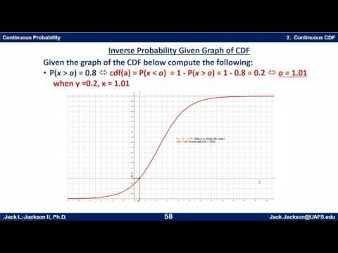 Statistics 3.2.3 Inverse Probability from CDF Graph