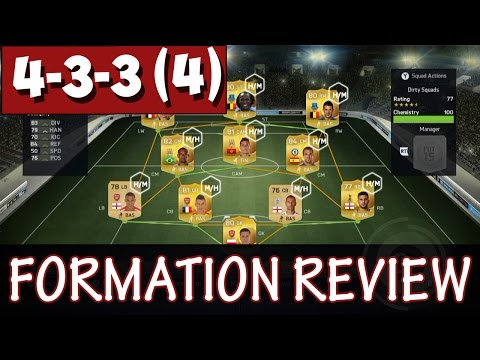 FIFA 15 Tutorials & Tips | Formation Guide 433 Attacking | Best Formations in FIFA 15 Ultimate Team