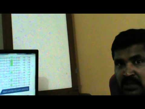 NEW easy daily method for stock market day trading/mcx commodity free tips