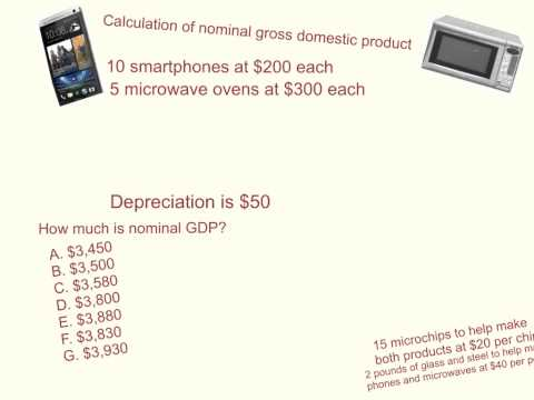 Calculation of GDP expenditure approach smartphones and microwaves