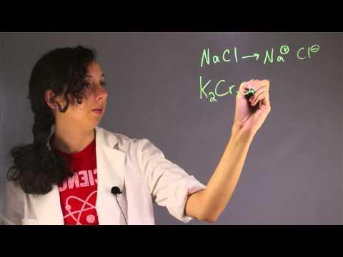 The Molecular Formula for Salt : Chemistry Help