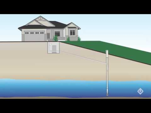 Sizing a Submersible Pump