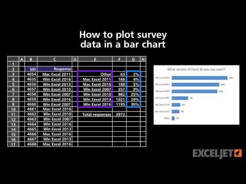 How to plot survey data in a bar chart