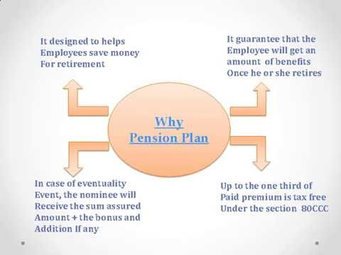 Why and How to Choose a Retirement Plan?