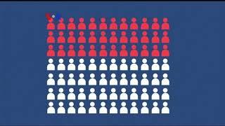 Dampak Ekonomi Pembatalan Program Perlindungan Imigran Ilegal AS - Laporan VOA