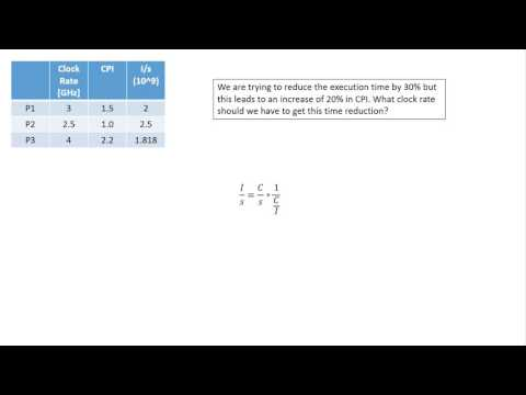 Cycles, Instructions and Clock Rate - Problem 1.5