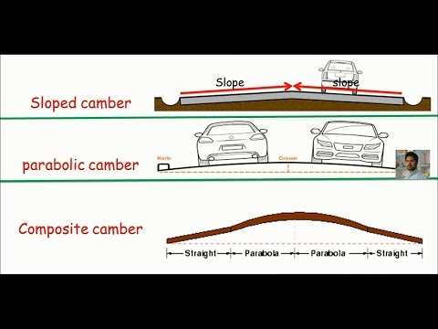 Land survey :- Road camber and its types.