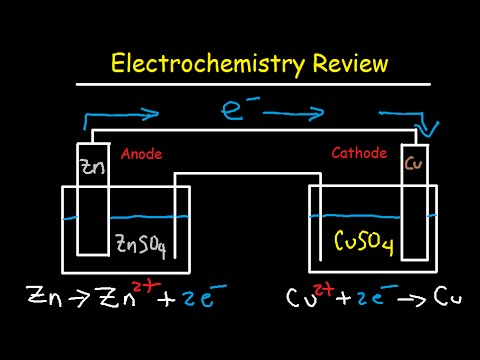 Electrochemistry Review - Cell Potential & Notation, Redox Half Reactions, Nernst Equation