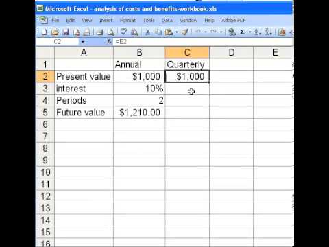 Future Value Using Microsoft Excel-Quarterly Compounding