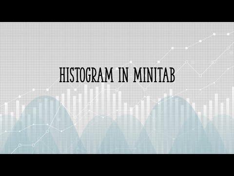 How to create a histogram in Minitab