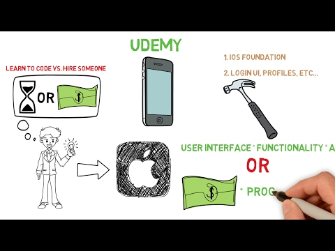 How to Go from App Idea to App Store in 3 Minutes - Step By Step Animated Drawing