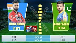 Babar Azam in PSL, Virat Kohli in IPL Comparison | PSL 2020 | Virat Kohli vs Babar Azam | IPL 2020