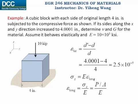 Mechanics of Materials Lecture 06: Poisson's ratio and shear stress strain diagram