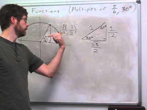 Trigonometry - Unit Circle, Multiples of Pi/6 (1)