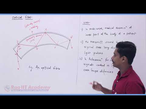 Ray Optics Physics Part-3 std 11th HSC Board Video Lecture BY Rao IIT Academy