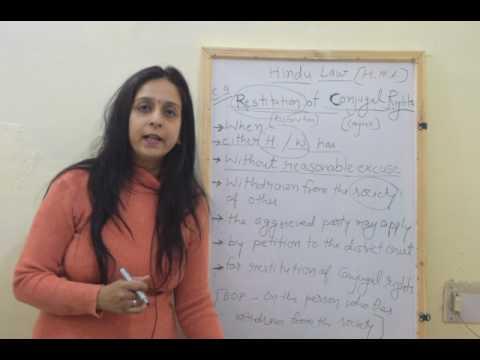 Sec.9 Hindu Marriage Act