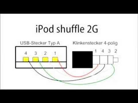 ipod shuffle usb wire color diagram wiring diagram rh jh pool de