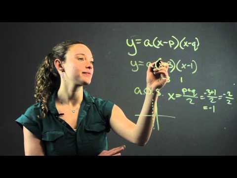 How to Graph Quadratics in Intercept Form : Math-Tastic