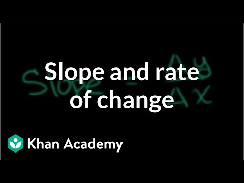 Slope and rate of change | Graphing lines and slope | Algebra Basics | Khan Academy