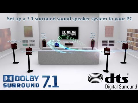 How to connect 7.1 Surround Sound Home Theater to your pc