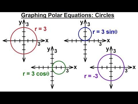 PreCalculus - Polar Coordinates (12 of 35) Graphing Polar Equations: r=3, r=3sin(theta), Circles