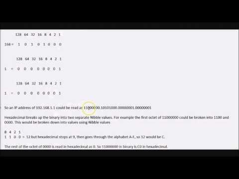 CCNA   Converting Decimal Values to Binary to Hexidecimal